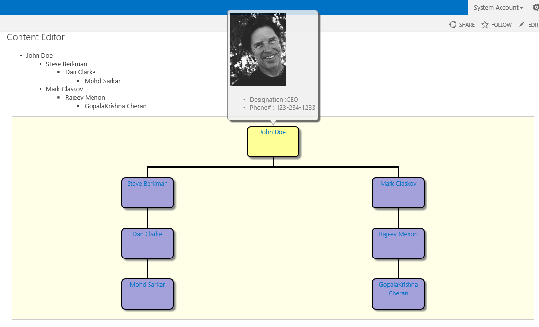 Organization Hierarchy Chart On Sharepoint Using Jquery Javascipt